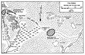 Battle of Piva Forks second day map 20 Nov 43