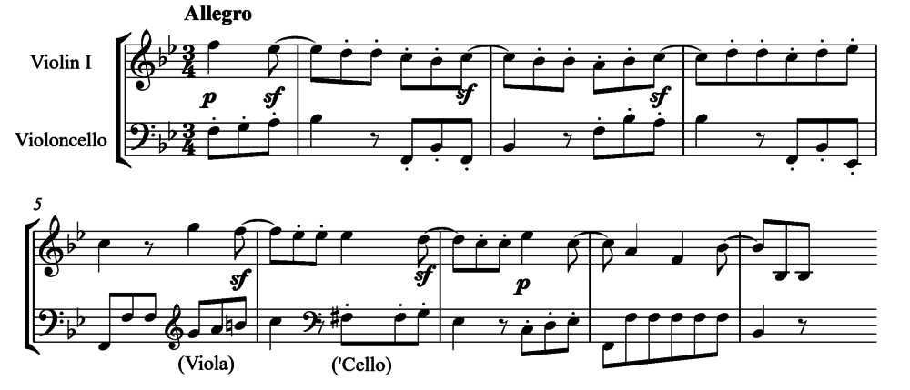 Beethoven Scherzo from Op 18 No 6, violin and cello only. Beethoven Scherzo from Op 18 No 6, violin and cello only.png