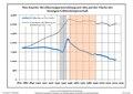 Bevölkerungsentwicklung Neu Zauche.pdf