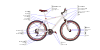 Bicycle diagram-en.svg