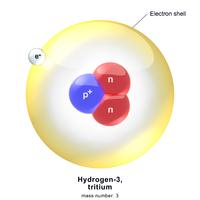 Blausen 0528 Hydrogen-3 Tritium.png