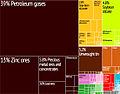 Bolivia Export Treemap.jpg