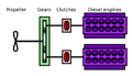 CODAD-diagram.png
