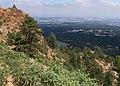 Colorado Springs from Southwest.jpg