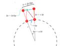 Corioliskraft Radialbewegung5.png
