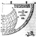 De gli horologi solari-1638-illustrazioni-110.PNG