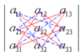 Determinant-triangles.png