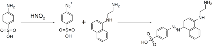 Diazo coupling of sulfanilic acid and N-1-(Naphthyl)ethylenediamine.png