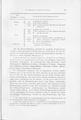 Die Klimate der geologischen Vorzeit 029.pdf