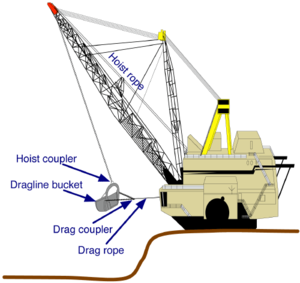 Dragline excavator - Dragline excavator.