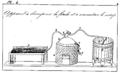 Durand - La pomme de terre, 1834 figure page 269.png