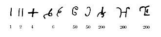 Hindu–Arabic numeral system - Image: Edicts of Ashoka numerals