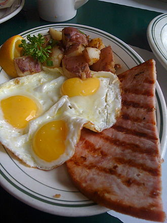 Ham and eggs - Image: Eggs and ham