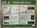 EkoNiva-APK Holding.JPG
