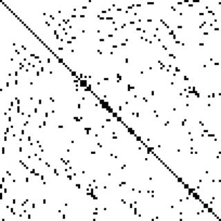 Sparse matrix matrix in which most of the elements are zero
