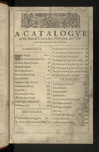 First Folio - Table of Contents from the First Folio