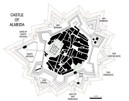 アルメイダの要塞 ポルトガル