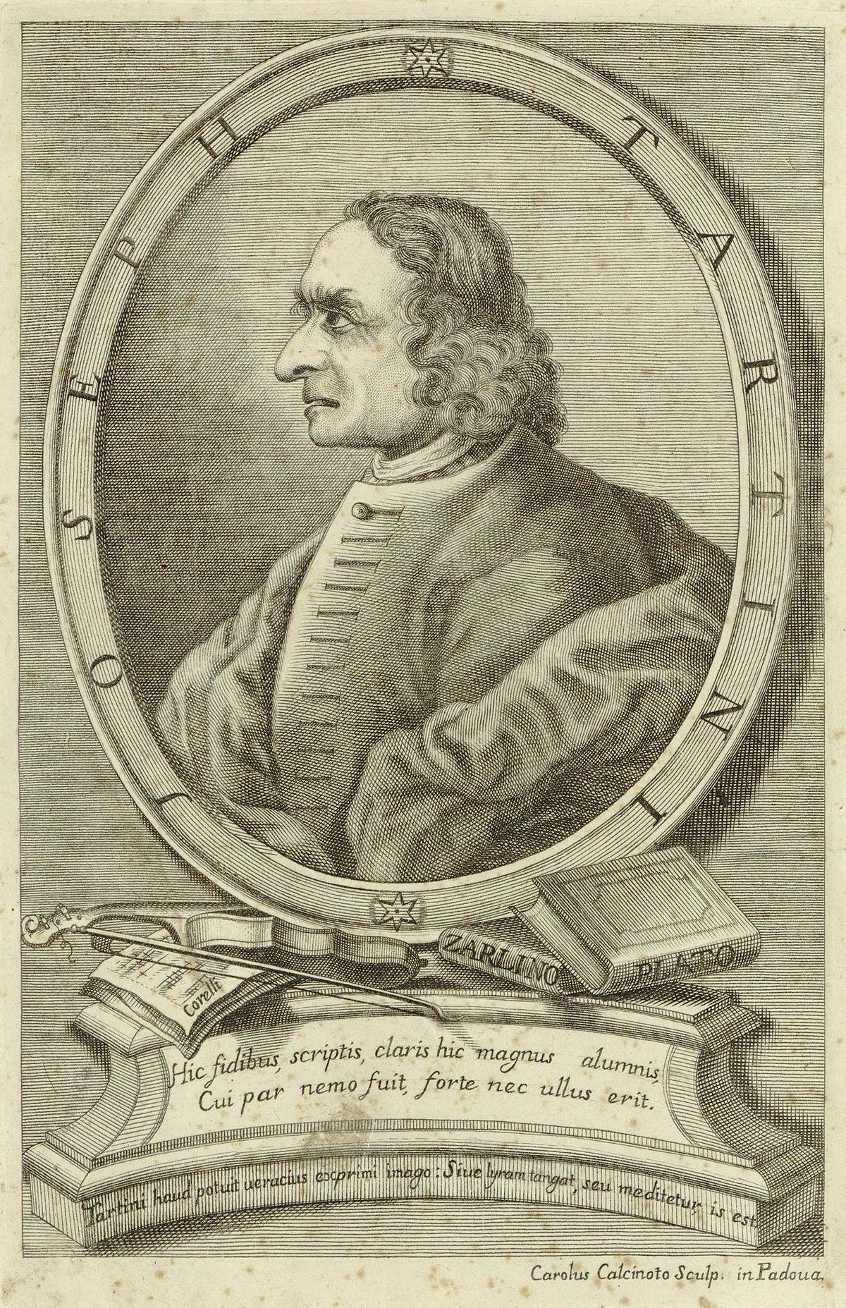 Giuseppe Tartini Tartini - Salvatore Accardo - Violin Concertos In A B Flat And G