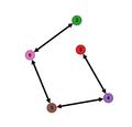 GraphB2.png