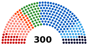 Hellenic Parliament Structure May 2012.SVG