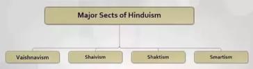 Wyznania hinduskie.webp