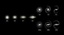 Hubble sequence photo.png