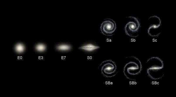 教学语文v教学星系环节图片