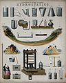 Hydrostatics; page to a partwork on science, with pictures o Wellcome V0025332ER.jpg