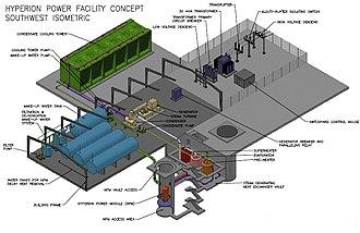 Gen4 Energy - Image: Hyperion Power Facility Concept