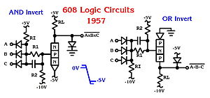 Diode logic - AND Invert and OR Invert DTL logic circuits packaged on IBM 608 cards. 1957