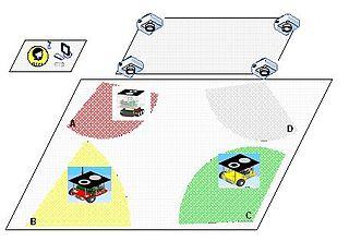 网络化控制系统