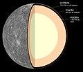 Internal Structure of Mercury (es).jpg