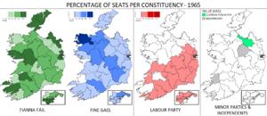 Irish general election, 1965