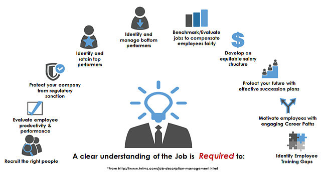 job description template telegraph jobs advice
