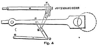 Joy valve gear
