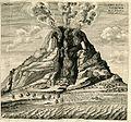 Kircher Mundus Subterraneus Vesuvius 1638.jpg