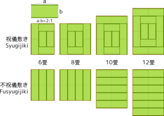 Layout of tatami.png