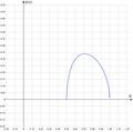 M99 course graph 42.png