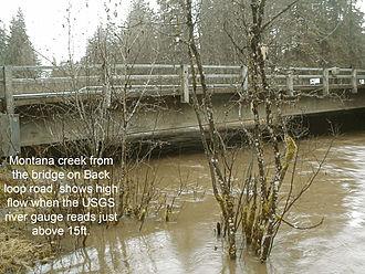 Yazoo stream - Montana Creek, bankfull stage