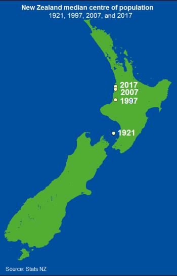 NZ median centre of population 2017
