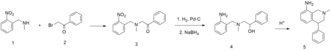 Nomifensine - Image: Nomifensine synthesis