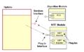 OpticksPlug-InArchitecture.png