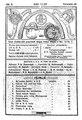 PDIKM 695-05 Majalah Aboean Goeroe-Goeroe Mei 1929.pdf