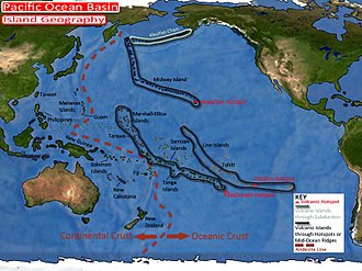 Macdonald seamount - Hotspots of the Pacifc