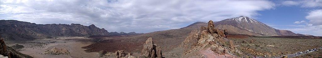 Panorama Teide BW