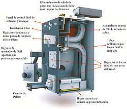 Calefaccion electrica o gas stunning europa marca - Calefaccion electrica o de gas ...