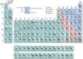 Periodic table AH.png