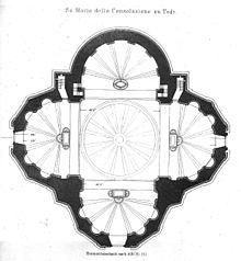 Architettura Rinascimentale Wikipedia