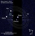 Pluto's Moons in Orbit.jpg