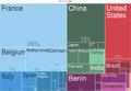 Provenance-imports-gabon-2014.png